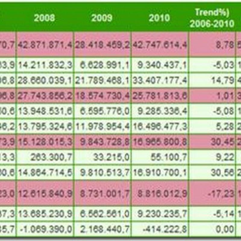 Peran Jepang dalam Perekonomian Indonesia dan Analisis Dampak Tsunami