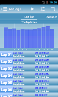 Analog Interval Stopwatch- screenshot thumbnail
