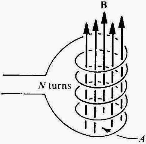 Electrical Schematic Symbols Relays
