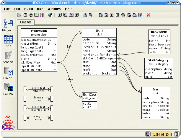 JGraph is a freely available Java Graph Component for the
