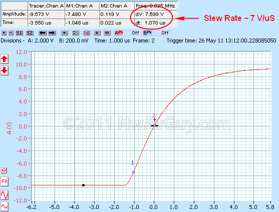 fiio e9 slew rate commented
