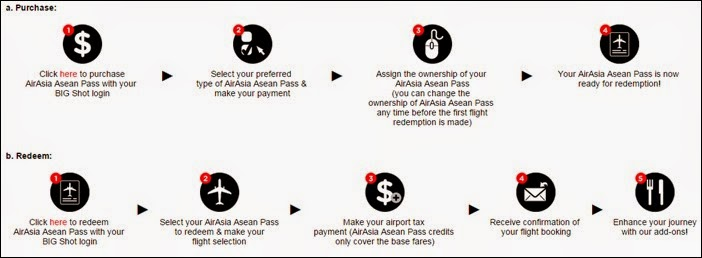 Booking Guidelines AirAsia Asean Pass