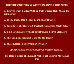 country music sayings - Quotes links