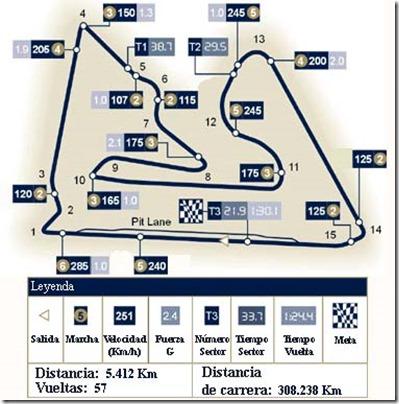 circuito-bahrein
