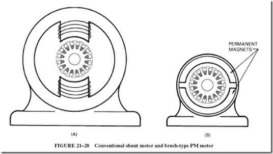 Dc motors: speed control of dc motors, reversal of