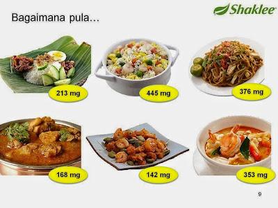 Image result for Kandungan nutrien dalam makanan semulajadi semakin rendah