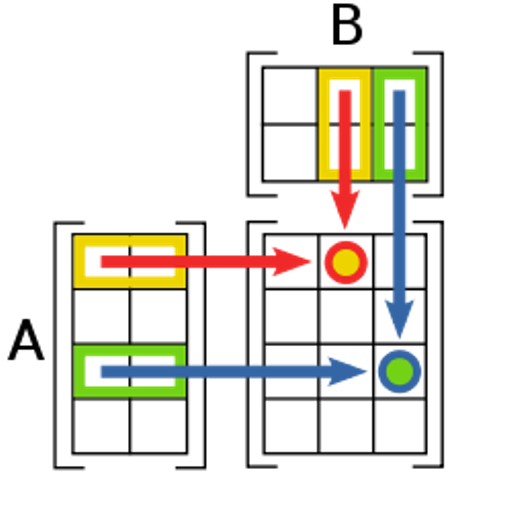MatrizAPP LOGO-APP點子