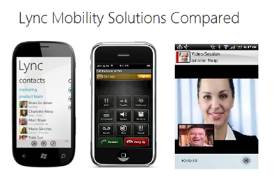 lync-mobile-compared