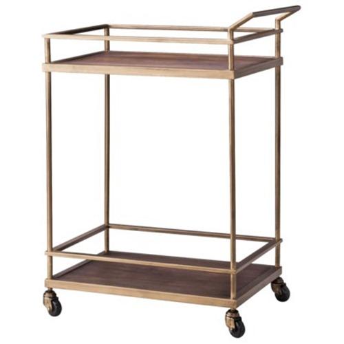 Target Threshold bar cart