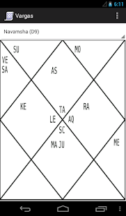 Jyotish Tools- screenshot thumbnail