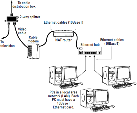 ethernet wall plate wiring diagram