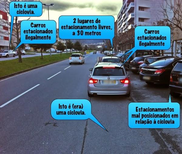 Problemas na ciclovia da variante da encosta em Braga
