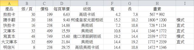 螢幕截圖 2014-07-17 18.55.56