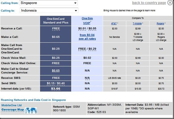tarif singapore