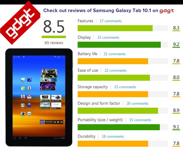 andrdcndy: Samsung Galaxy Tab 10 1 ROM List
