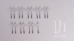 17 teaspoons a day