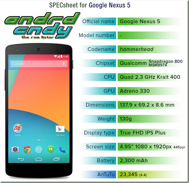 andrdcndy: Google Nexus 5 (hammerhead) ROM List