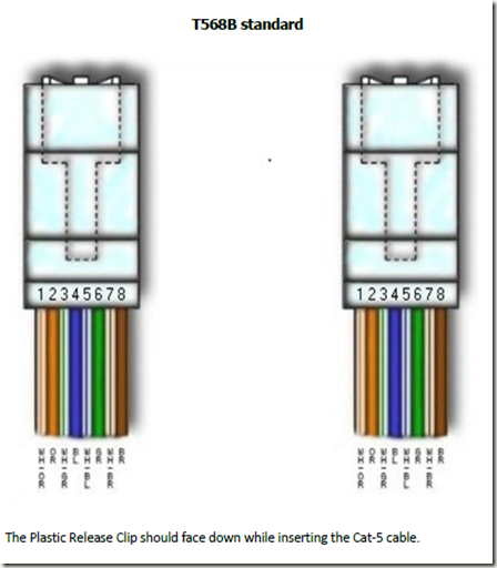 network cable crimping diagram straight-through cable crimping diagram | helping hands rj45 network cable wiring diagram