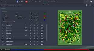 HULK SMASH 4-3-3 Lethal Tactic for Football Manager 2015