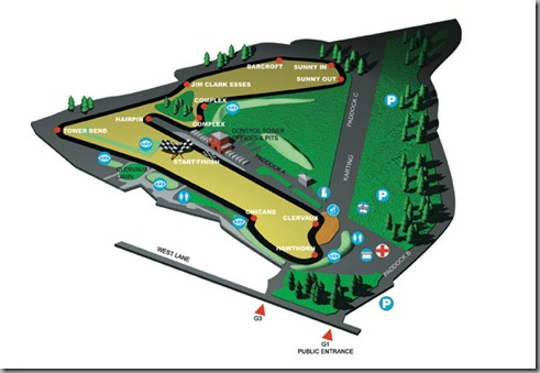 Croft-Circuit