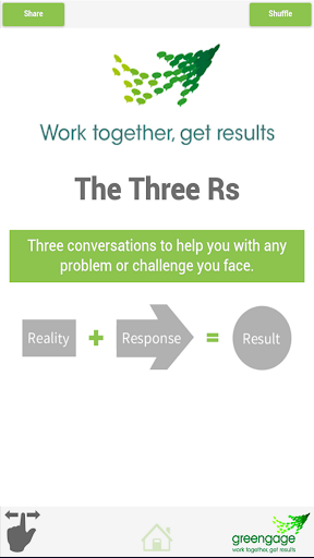 The Three Rs