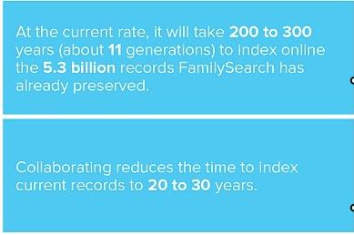 没有合作,将需要200至300年才能指责53亿家庭搜索记录