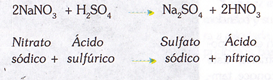 prepacion del acido nitrico