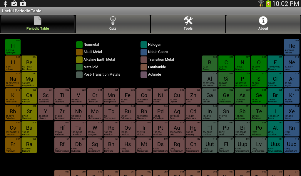 Periodic table periodic table of elements apk free download periodic table periodic table of elements apk free download useful periodic table android apps urtaz Gallery