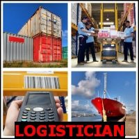 LOGISTICIA- Whats The Word AnswersN