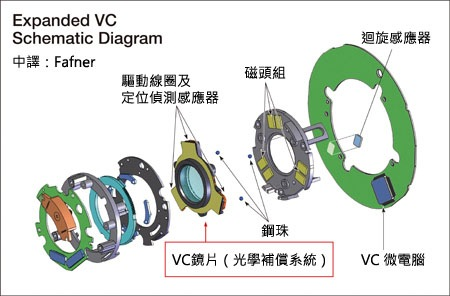 Expanded VC Schematic Diagram