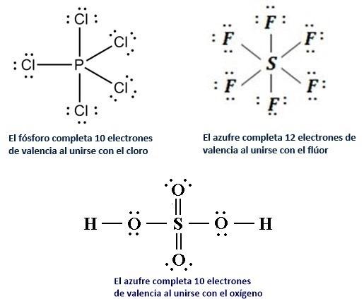 Excepciones a la regla del octeto quimica quimica inorganica excepcion a la regla del octeto expandido urtaz Gallery