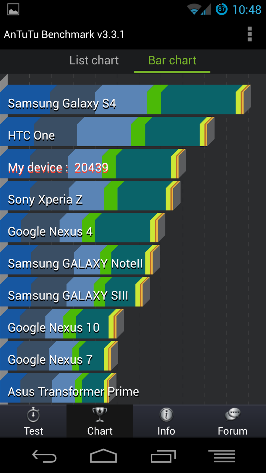 T Time: Xperia Z: Root & Install CM10 with Mac OS X