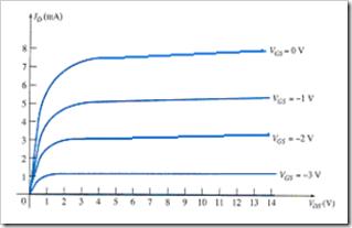 MCQs in FET Amplifiers Fig. 05