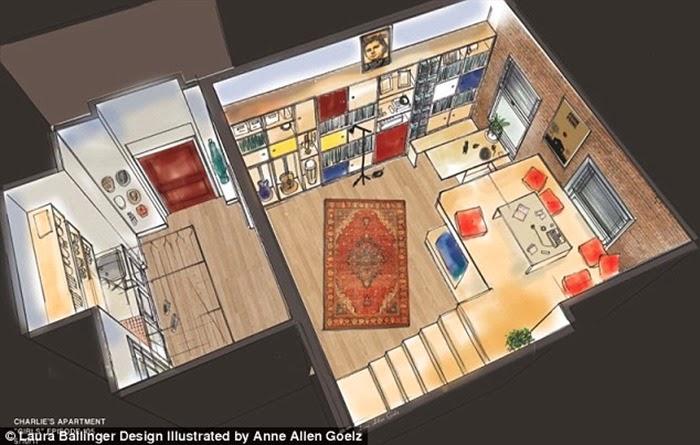 girls-apartamento-charlie