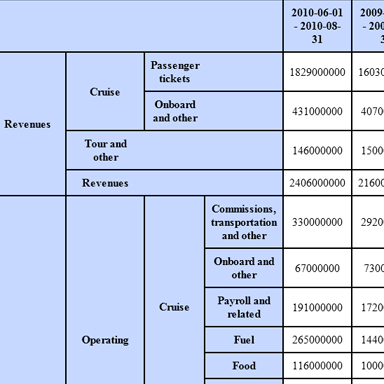 XBRL Table