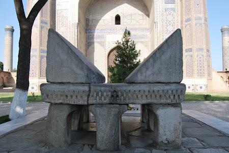 Obiective turistice Uzbekistan: Samarkand - Coranul aducator de fertilitate