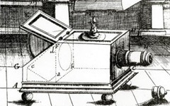 Reflex Camera Obscura of Johann Zahn