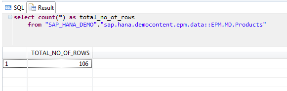 Aggregate functions in SQL - Team ABAP