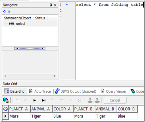 Vishal's blog: Folding table in Oracle using unpivot function