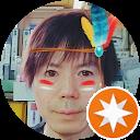 Shigezou Chiba