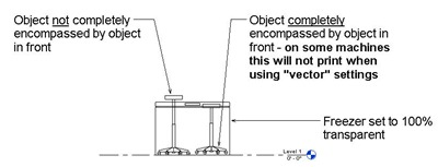 Do U Revit?: What You See is NOT What You Get