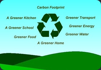 Free Carbon Footprint Calculator