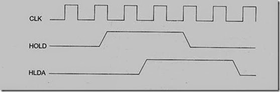 Module1 8086 Microprocessor and Peripherals part2   ~ 8051