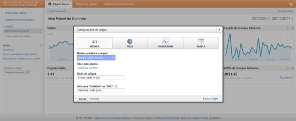 Painel personalizado com widgets.