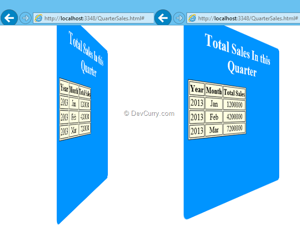 DevCurry: 3D Transform using CSS3 and jQuery Animation