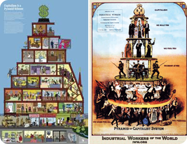 capitalism the greatest ponzu scheme Systems which are ponzi schemes - capitalism, consumerism, modern banking the result of all these schemes is inevitable: at best pyramid schemes are.