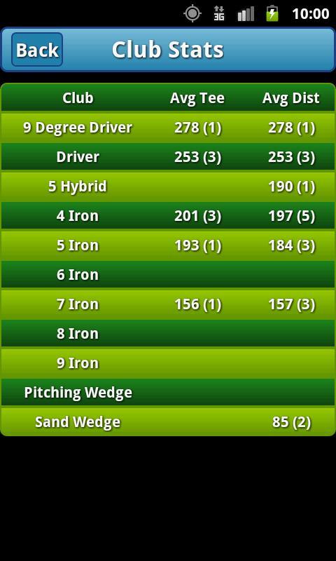 Golf Shot Tracker - Golf GPS- screenshot