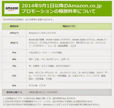 SnapCrab NoName 2015 2 3 19 3 47 No 00 - Amazonアソシエイトを使うなら、もしもアフィリエイトに登録しておいたほうがお得なことに気付いた!