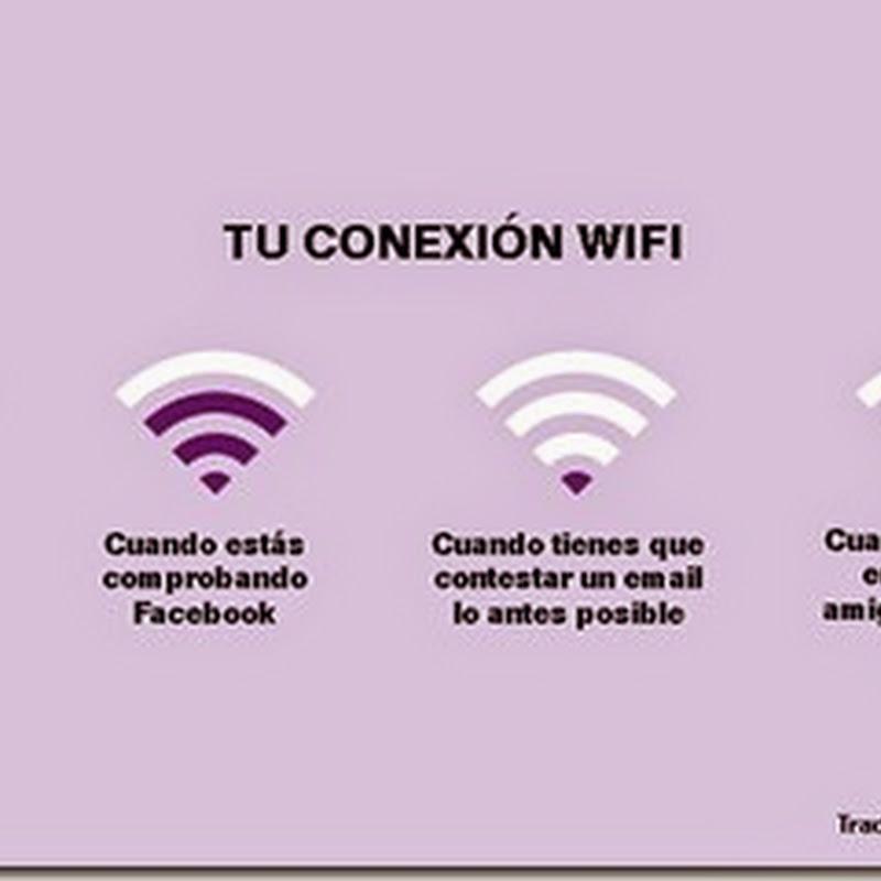 humor diferentes estados de tu conexión WI-FI