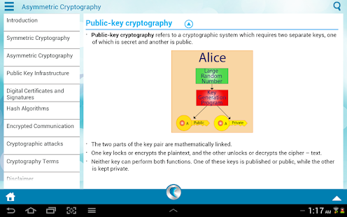 Cryptography by WAGmob - screenshot thumbnail